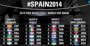 La startup Ticketbis te lleva al Mundial de baloncesto